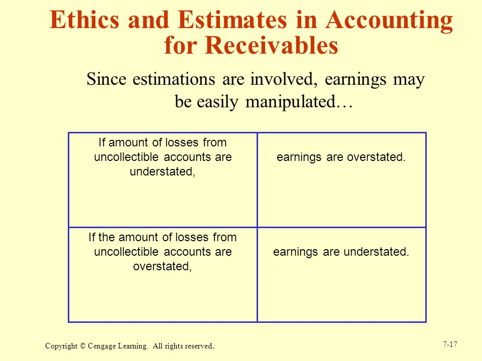 Ethics and Estimates in Accounting for Receivables