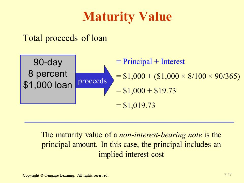 Maturity Value Total proceeds of loan 90-day 8 percent $1,000 loan