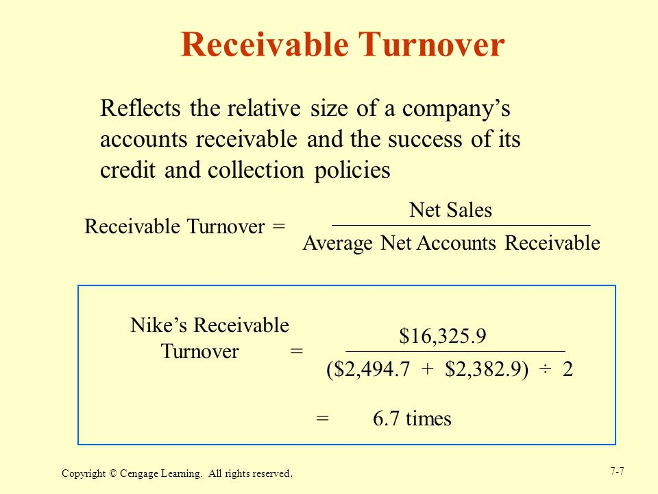 Average Net Accounts Receivable