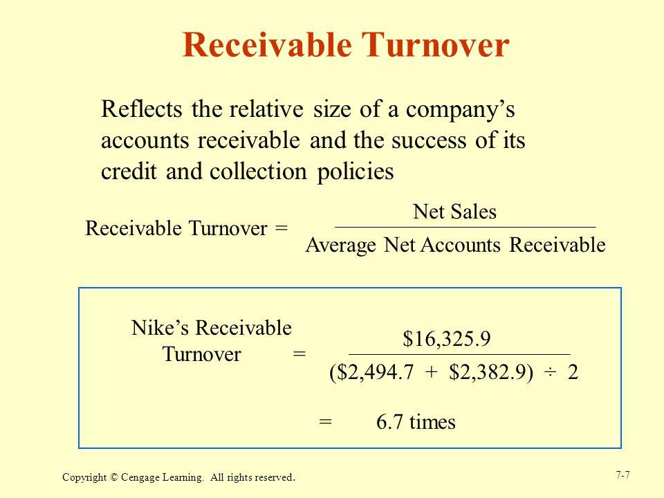 Average Net Accounts Receivable