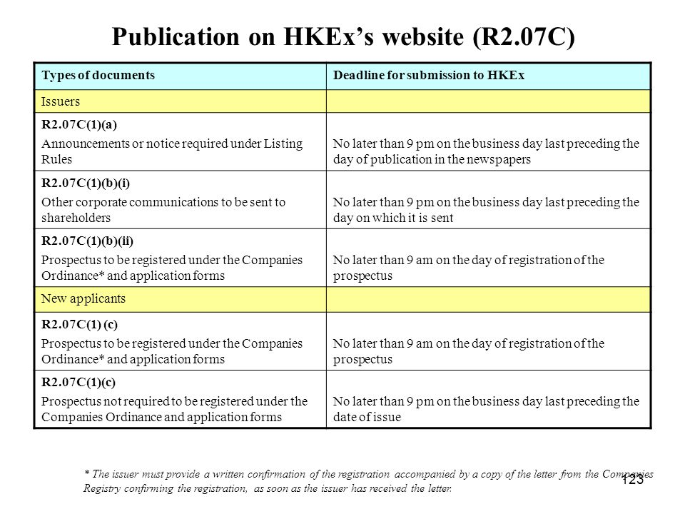 Publication on HKEx's website (R2.07C)