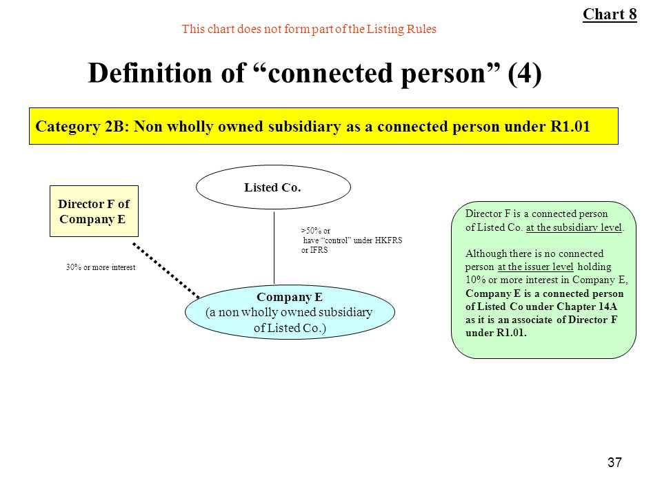 Definition of connected person (4)