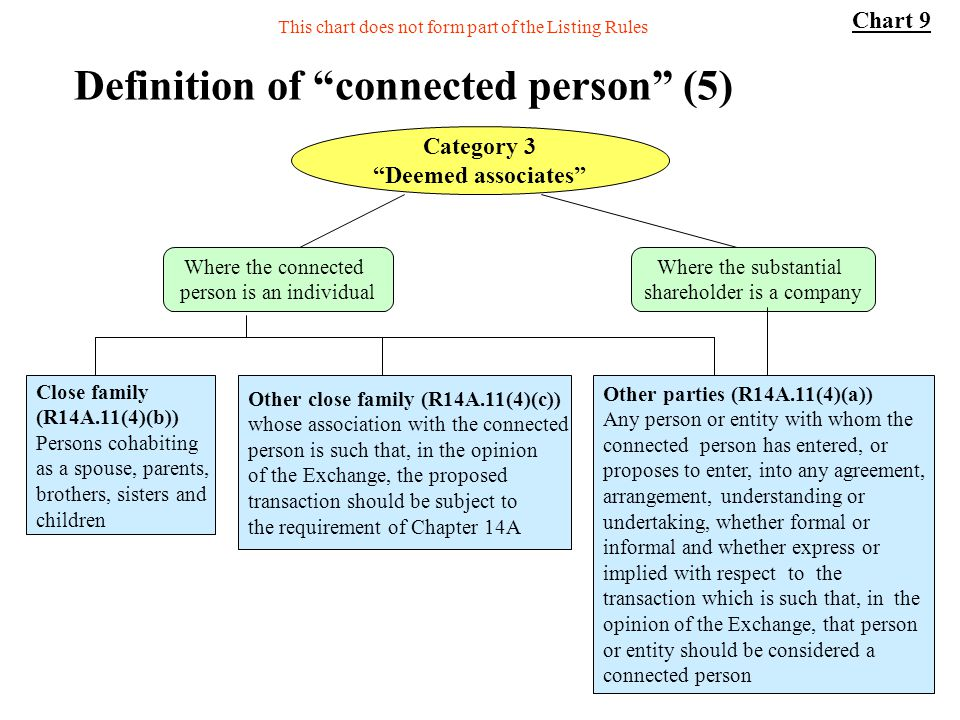 Definition of connected person (5)