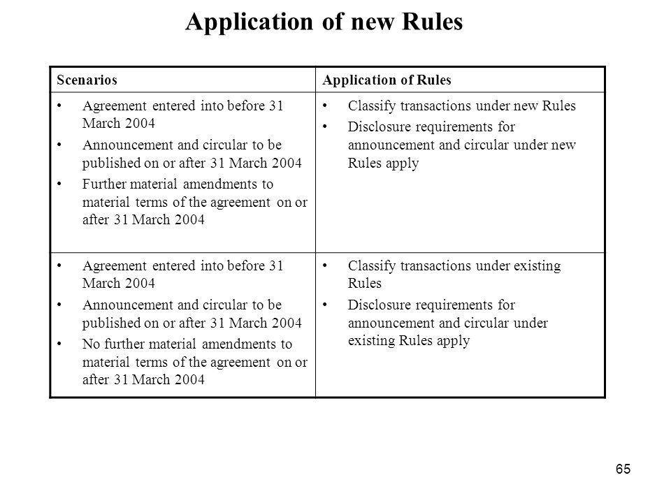 Application of new Rules