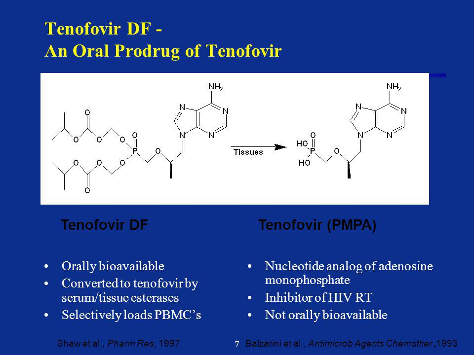Tenofovir DF - An Oral Prodrug of Tenofovir