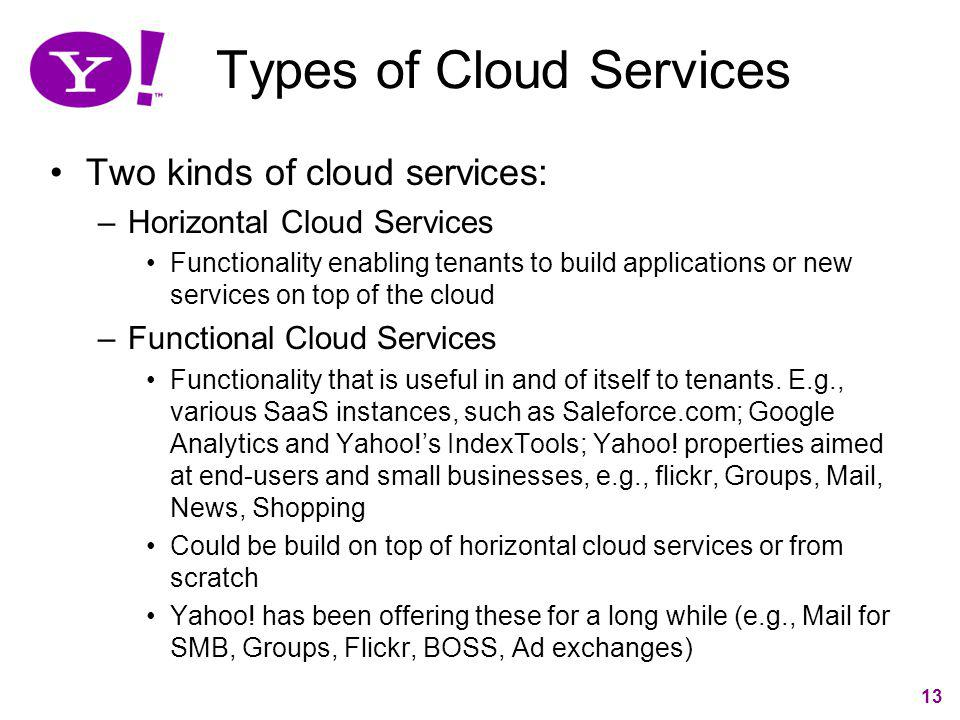 Types of Cloud Services