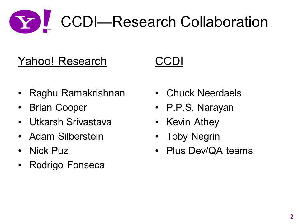 CCDI—Research Collaboration