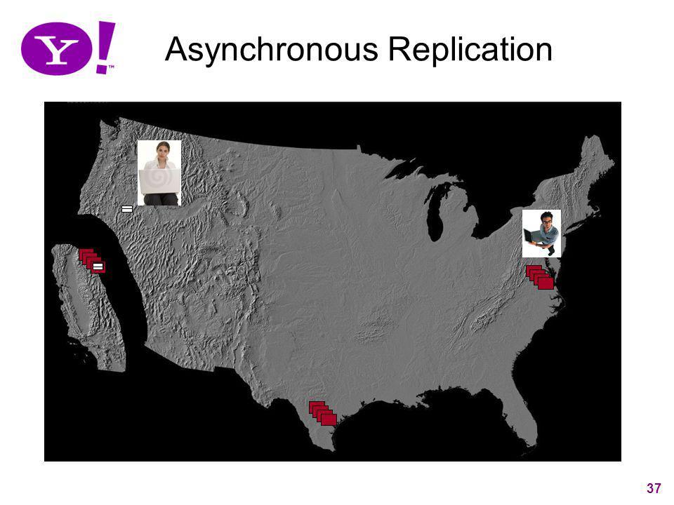Asynchronous Replication