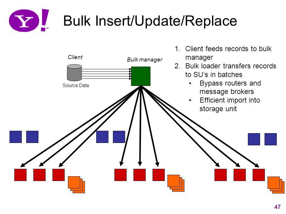 Bulk Insert/Update/Replace