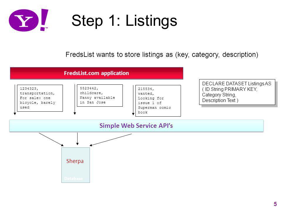 Simple Web Service API's