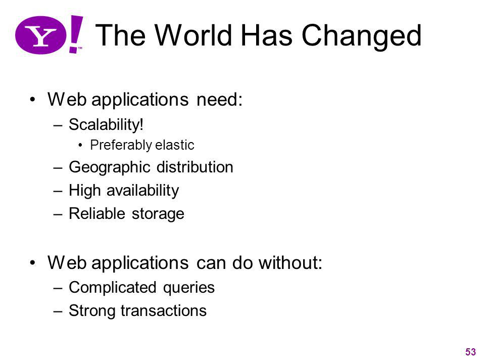 The World Has Changed Web applications need: