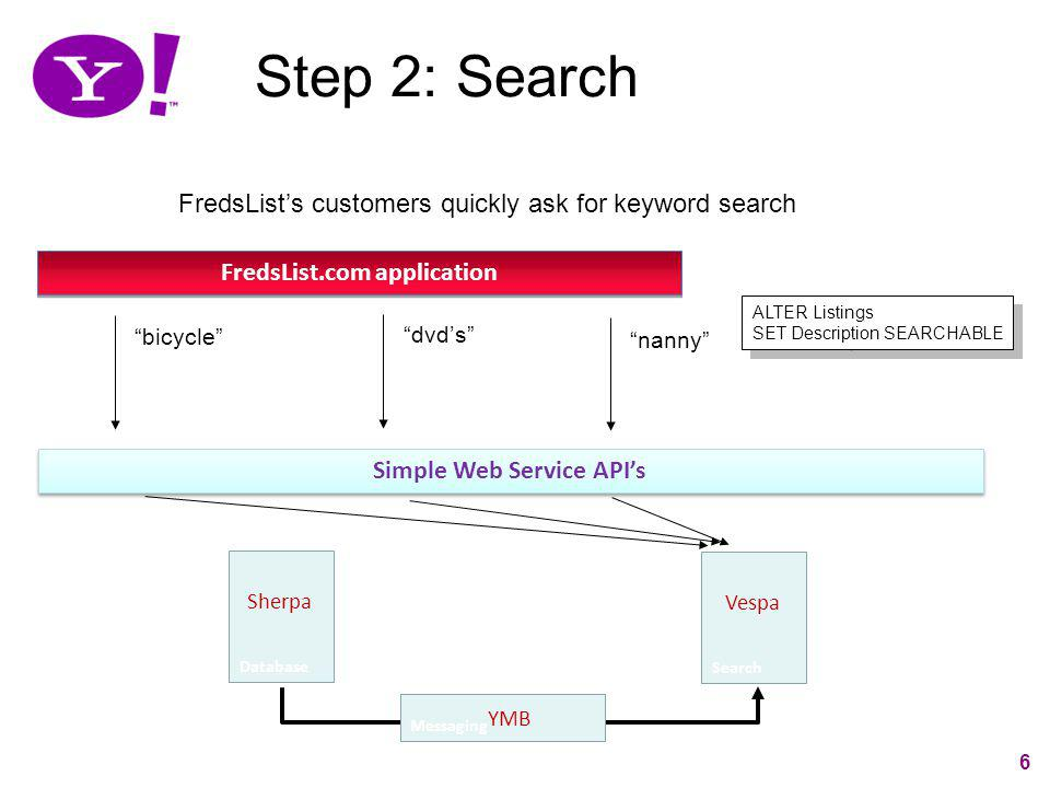 FredsList.com application