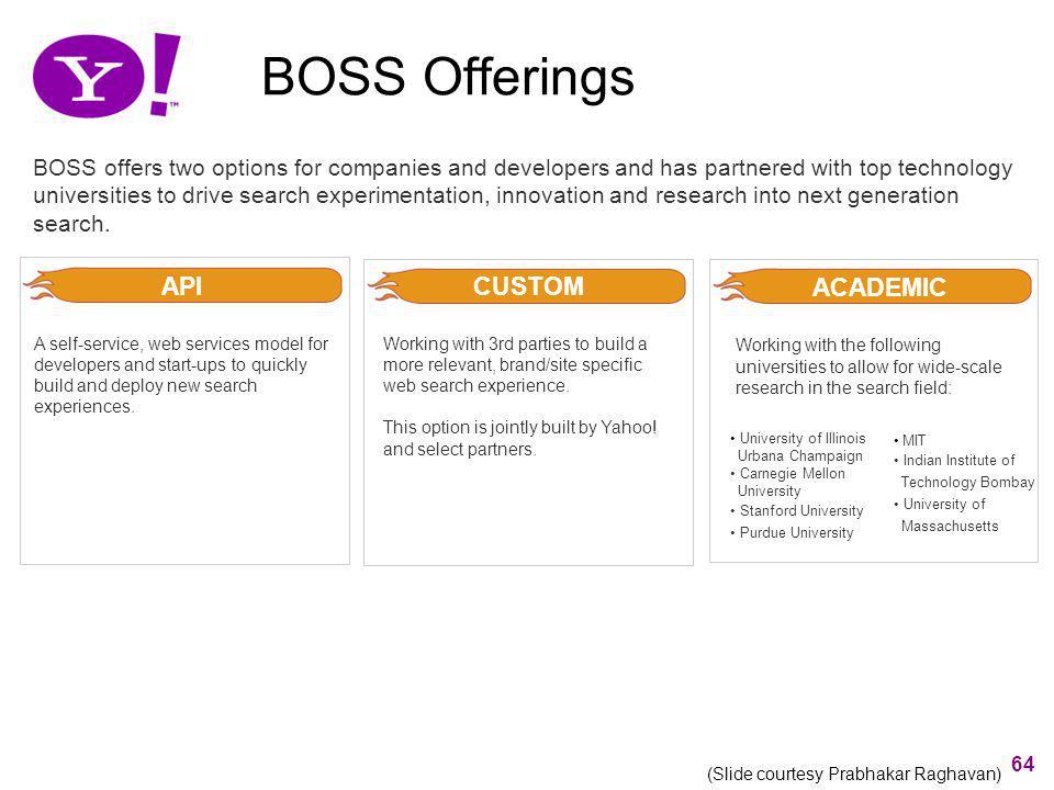 BOSS Offerings API CUSTOM ACADEMIC