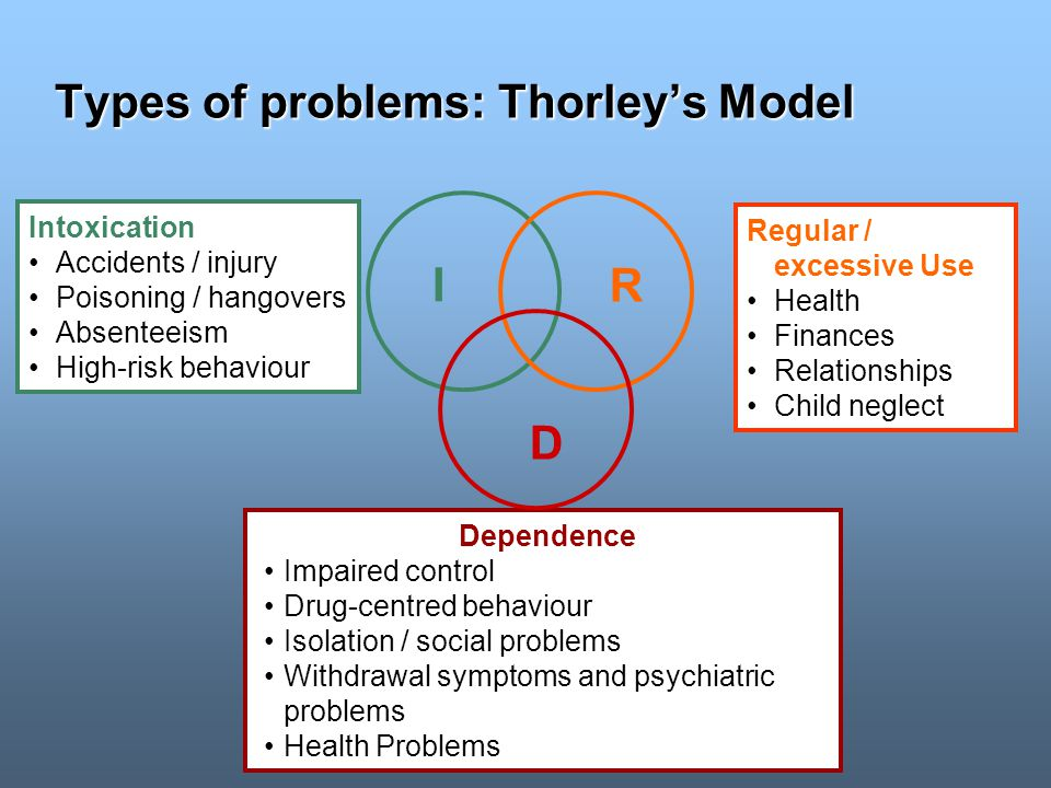 Types of problems: Thorley's Model