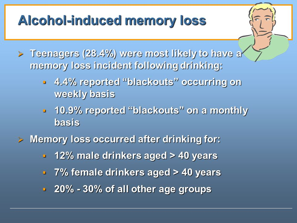 Alcohol-induced memory loss