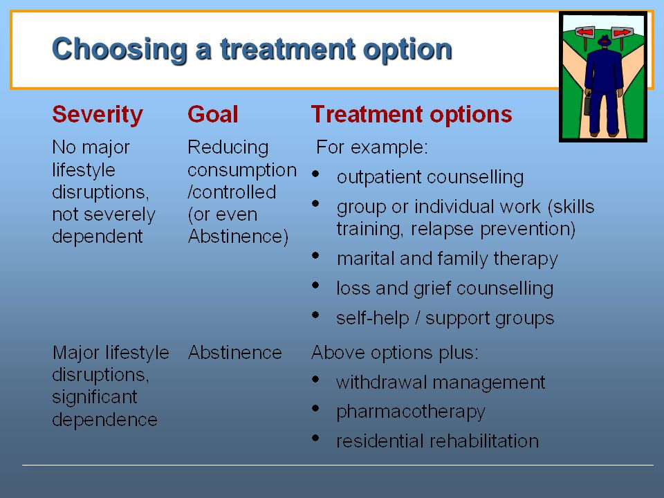 Choosing a treatment option