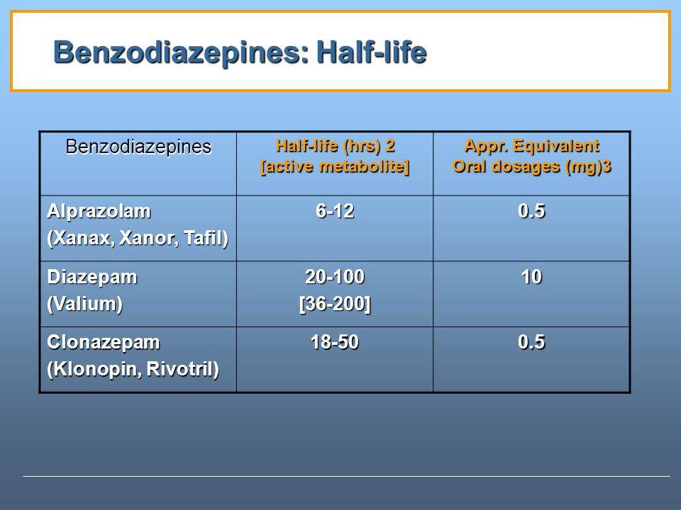 Benzodiazepines: Half-life