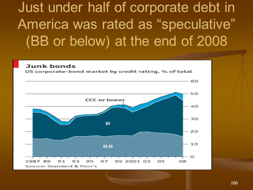Just under half of corporate debt in America was rated as speculative (BB or below) at the end of 2008