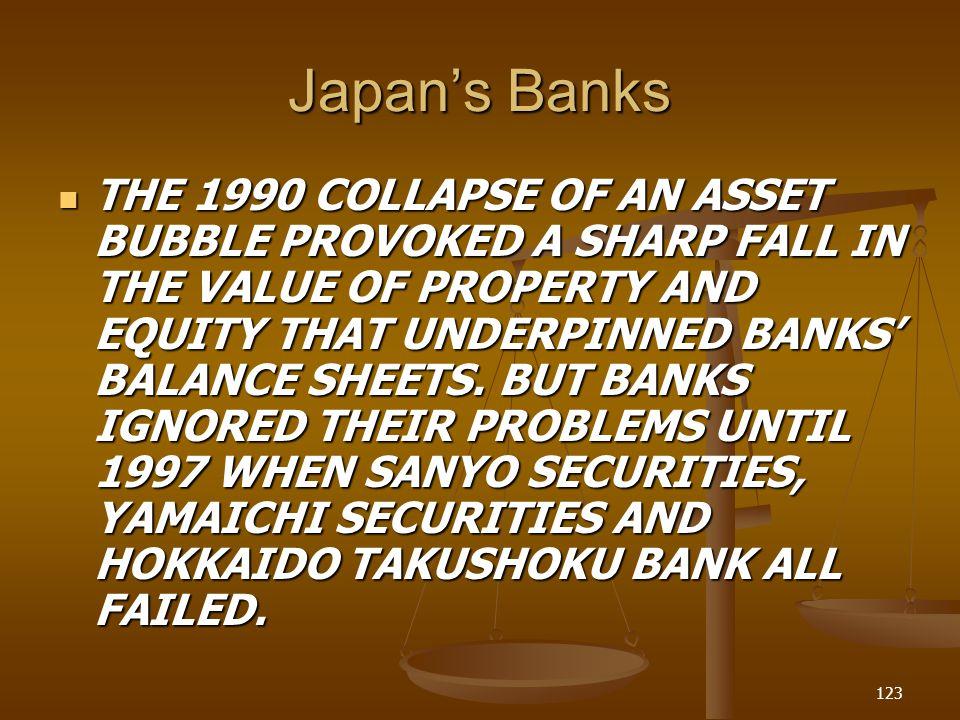 Japan's Banks