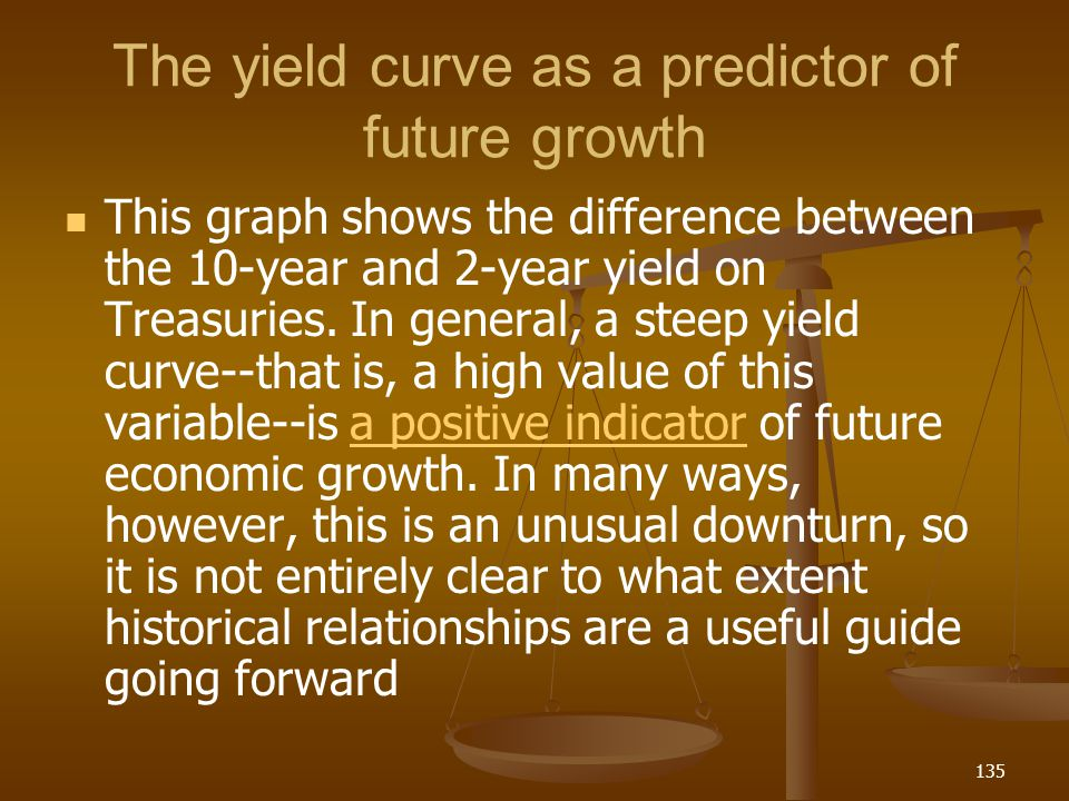 The yield curve as a predictor of future growth