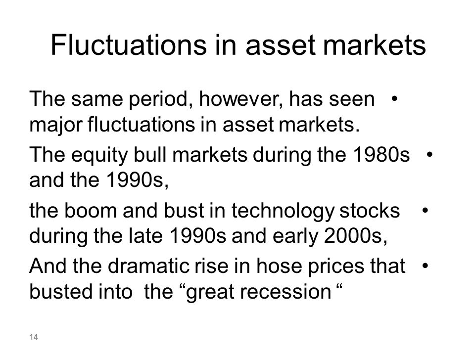 Fluctuations in asset markets