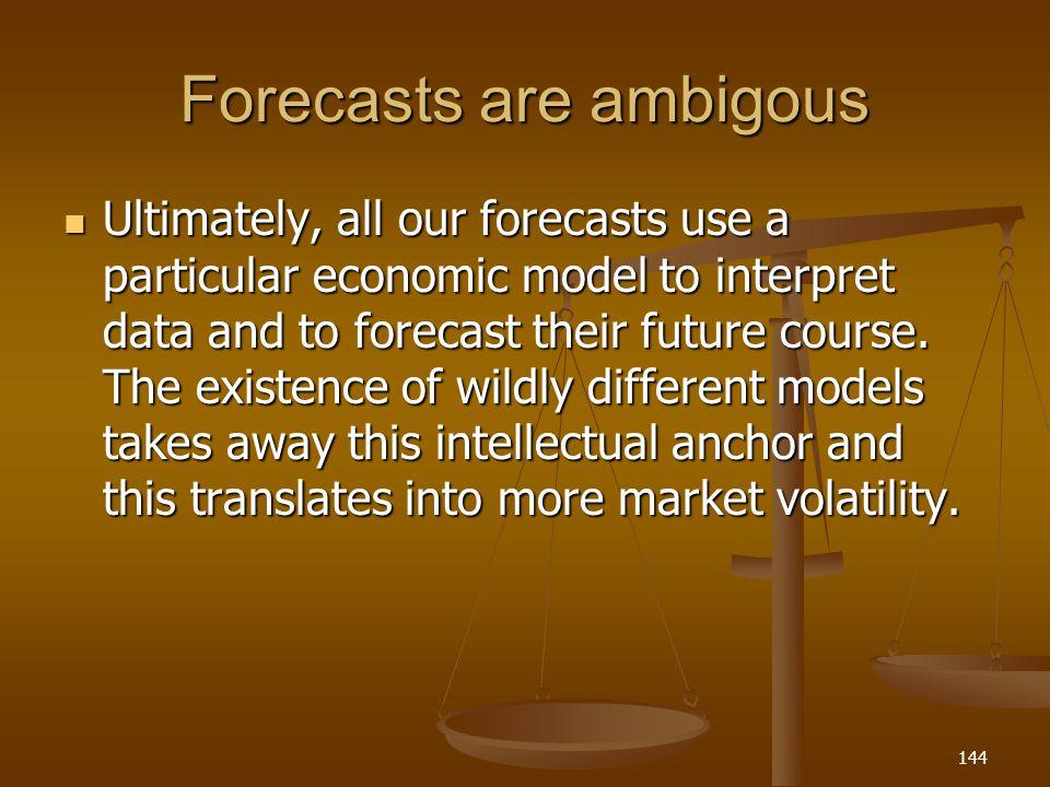 Forecasts are ambigous