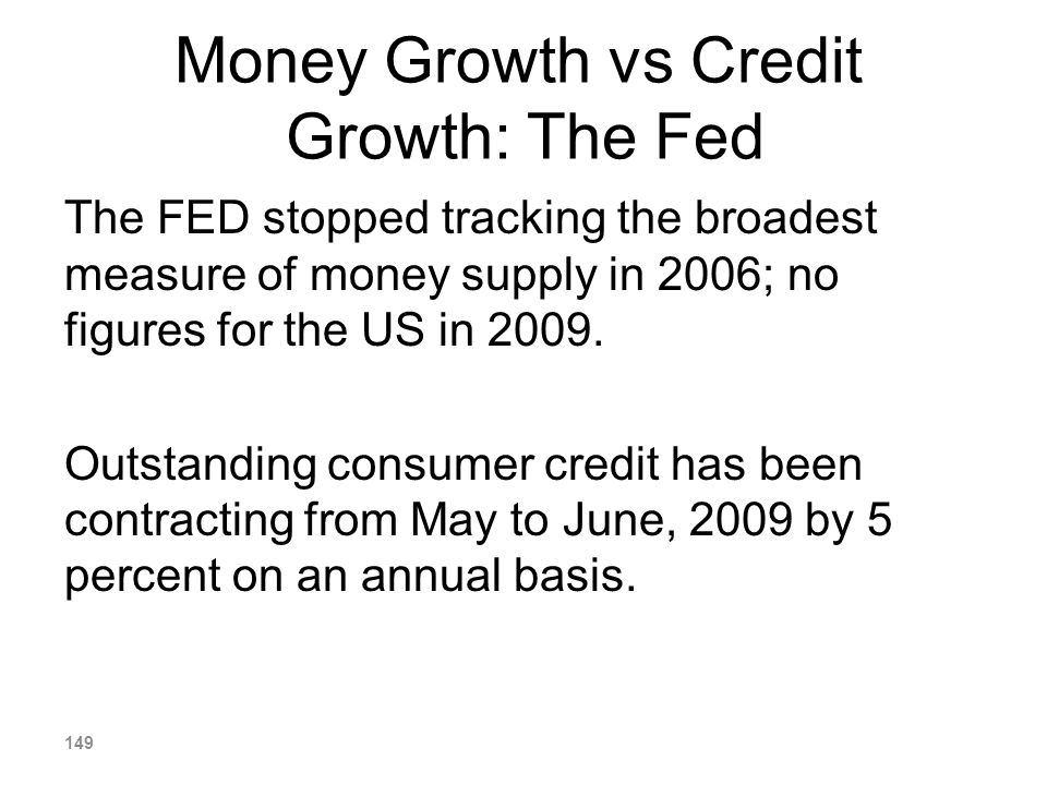 Money Growth vs Credit Growth: The Fed