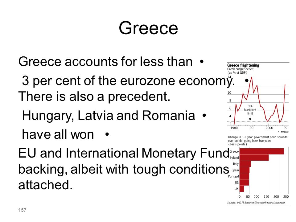 Greece Greece accounts for less than
