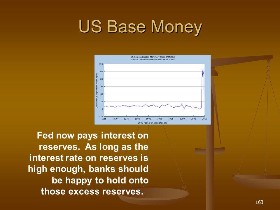 US Base Money