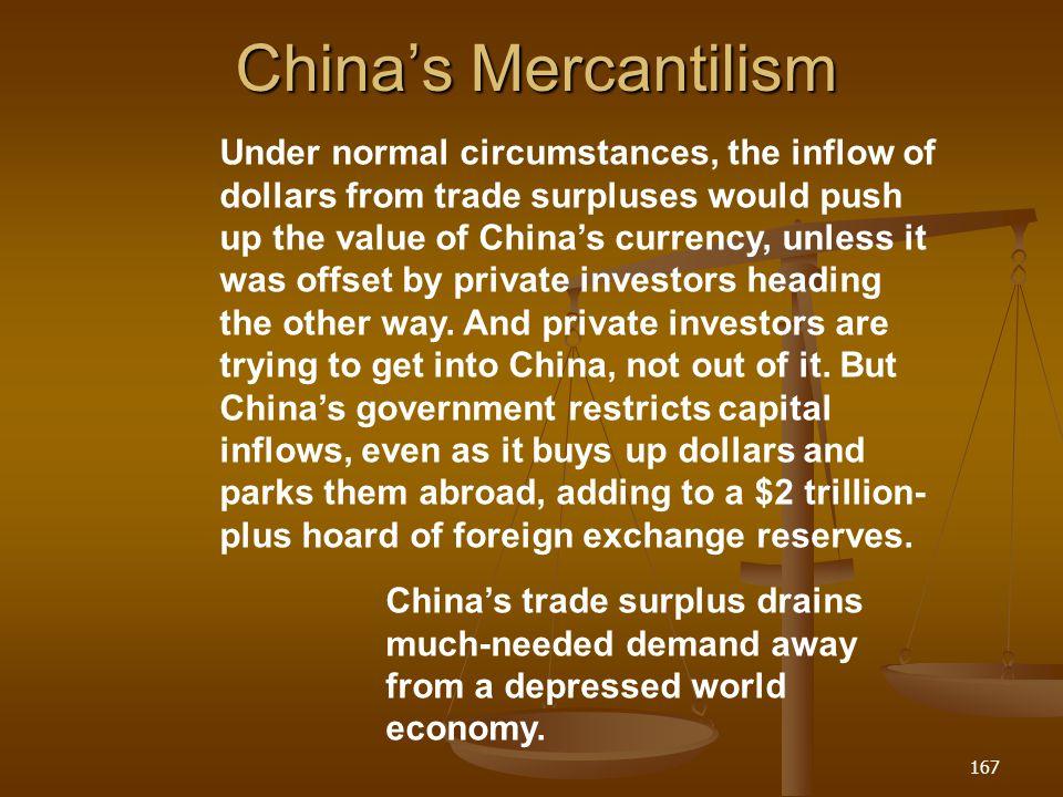 China's Mercantilism