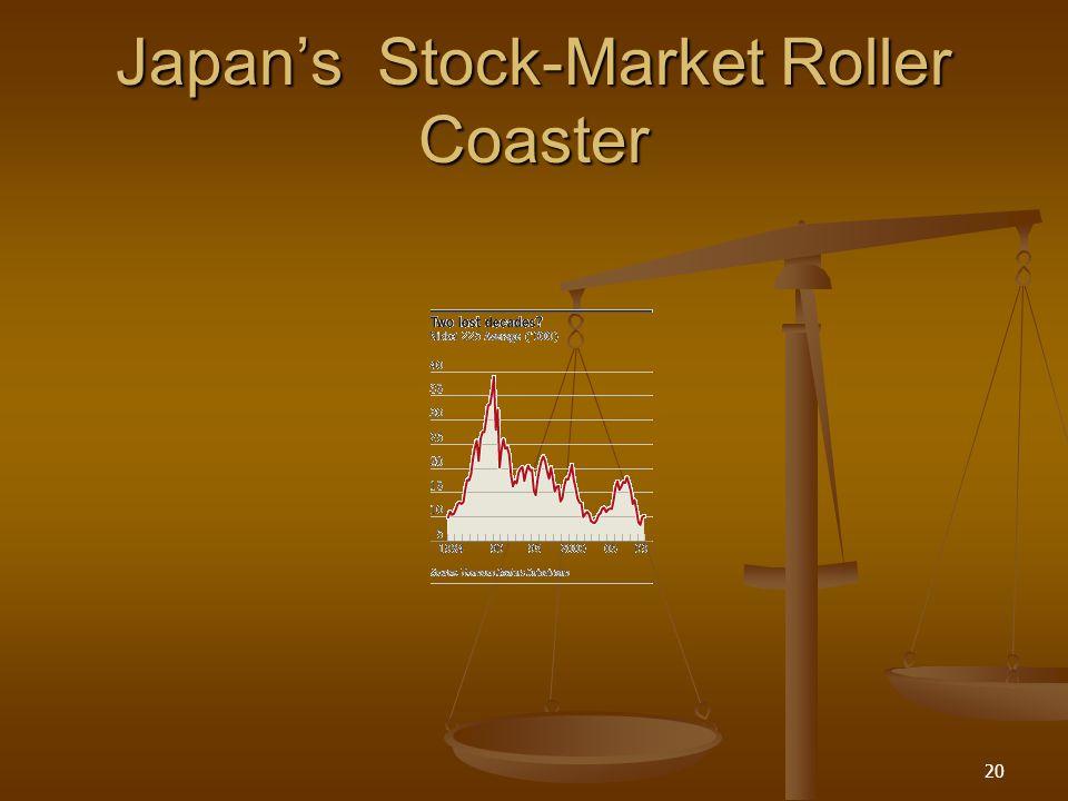 Japan's Stock-Market Roller Coaster