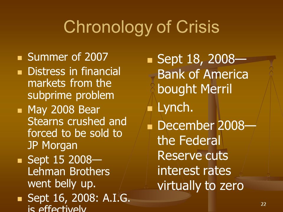 Chronology of Crisis Sept 18, 2008—Bank of America bought Merril