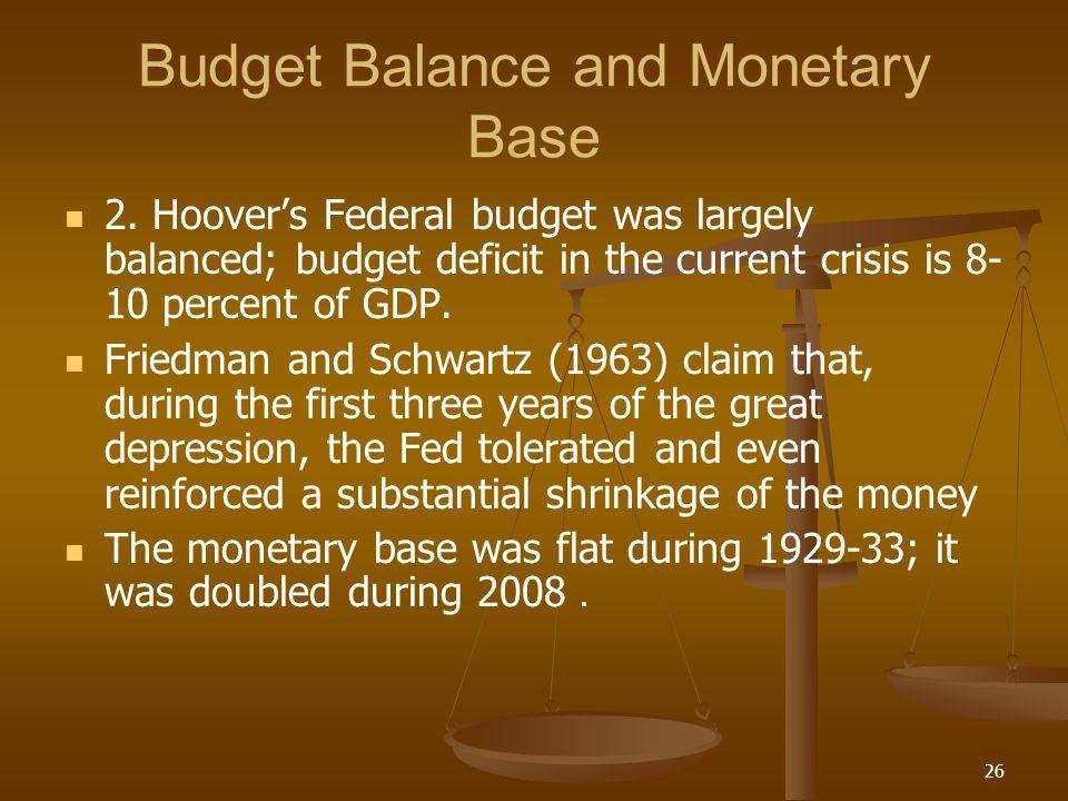 Budget Balance and Monetary Base
