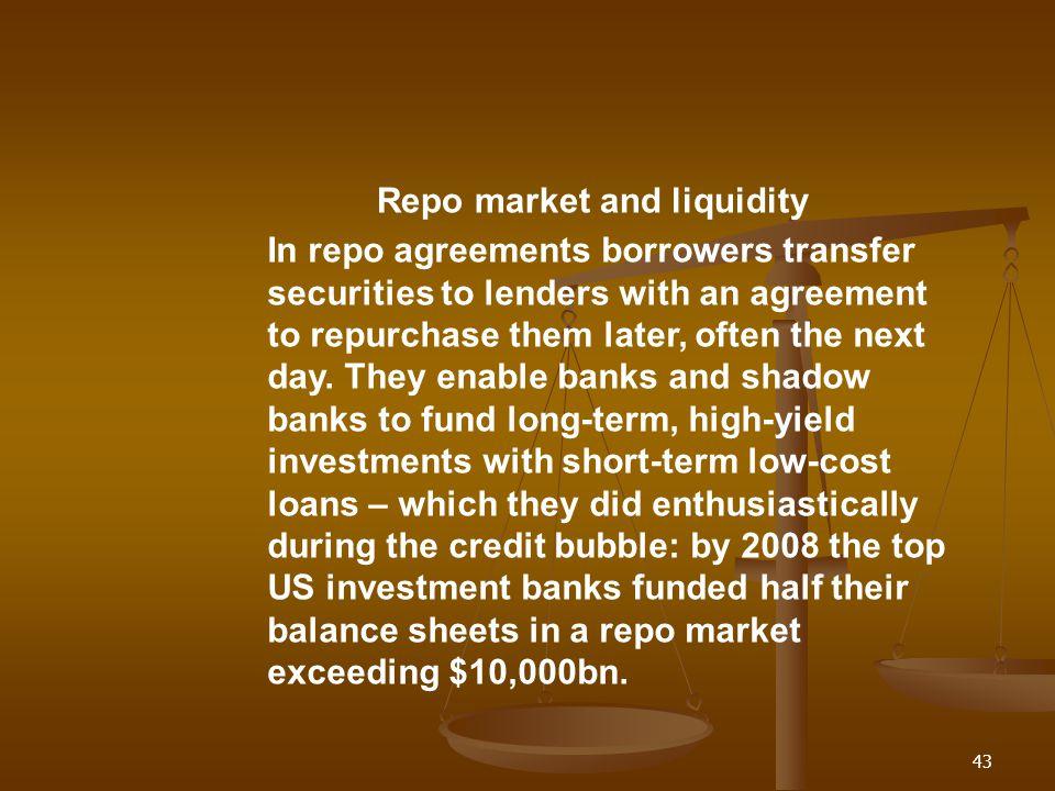 Repo market and liquidity