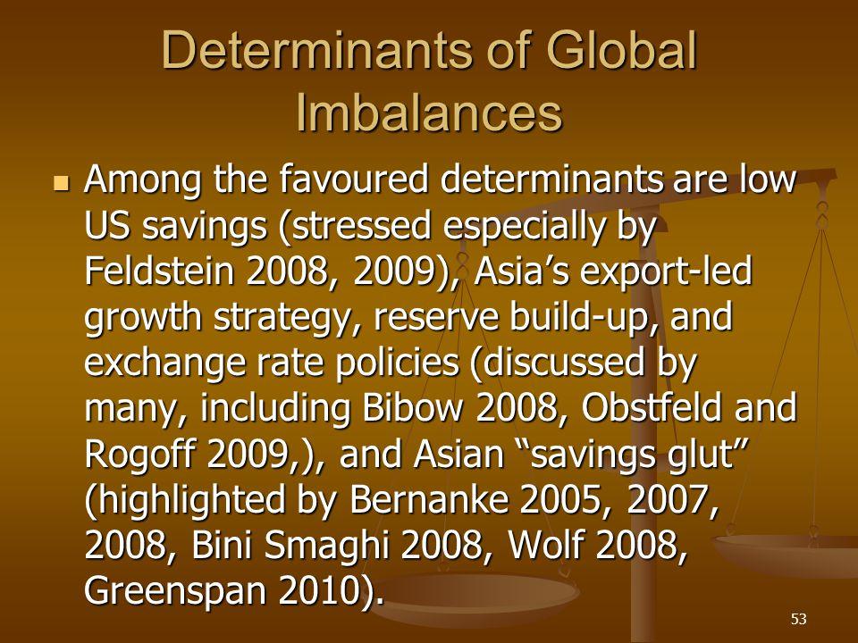 Determinants of Global Imbalances