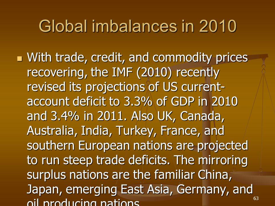 Global imbalances in 2010
