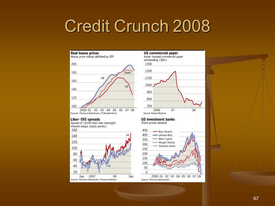 Credit Crunch 2008