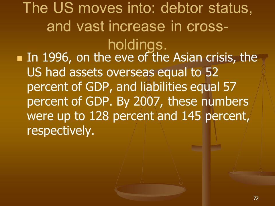 The US moves into: debtor status, and vast increase in cross-holdings.