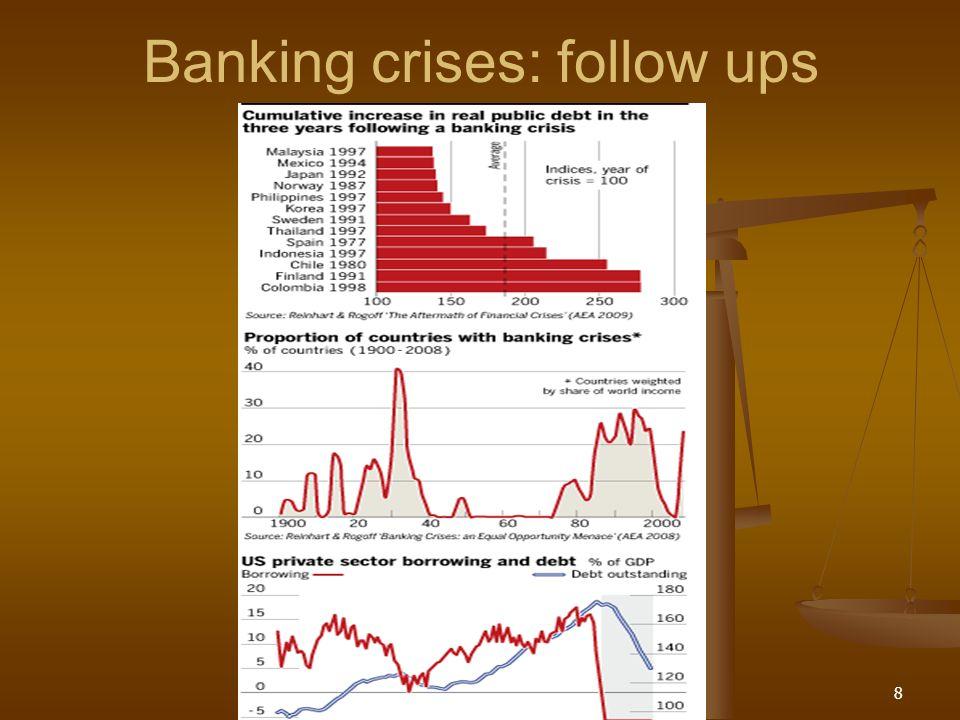 Banking crises: follow ups
