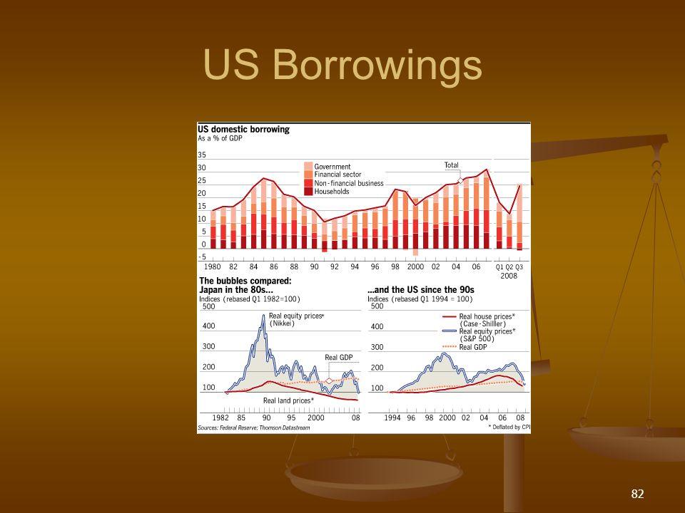 US Borrowings