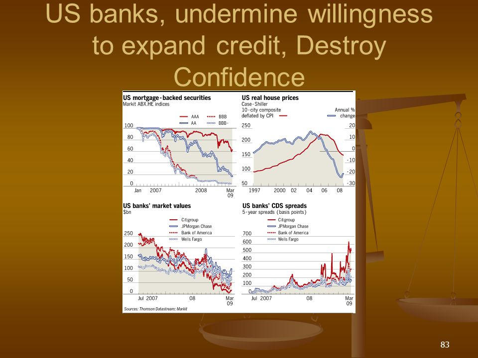 US banks, undermine willingness to expand credit, Destroy Confidence