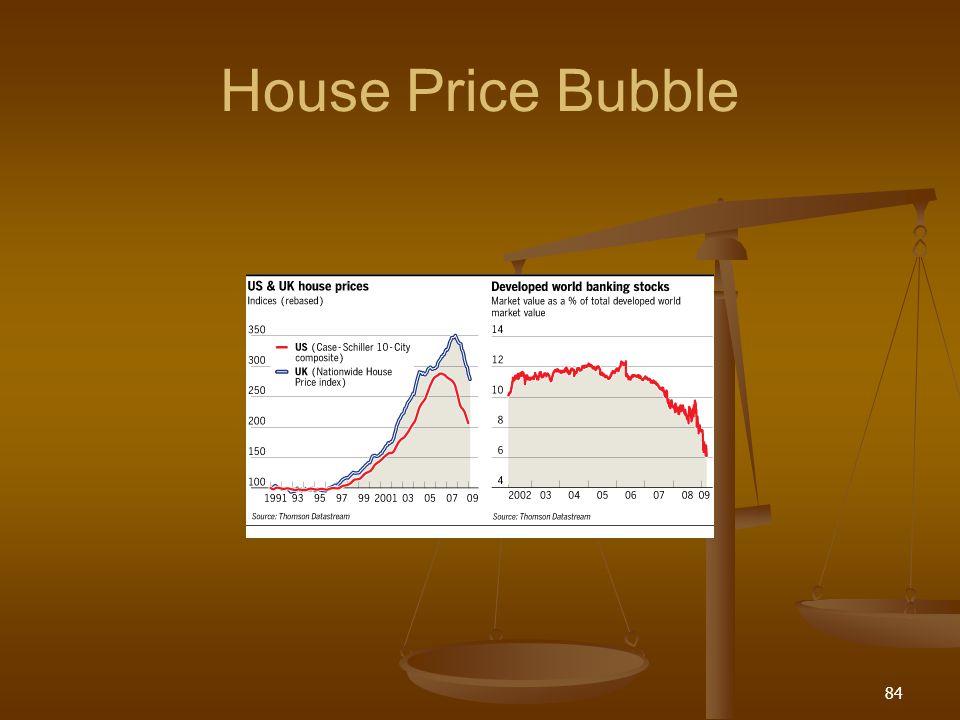 House Price Bubble
