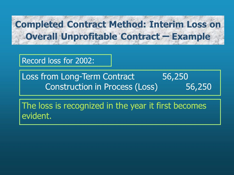 Completed Contract Method: Interim Loss on Overall Unprofitable Contract – Example