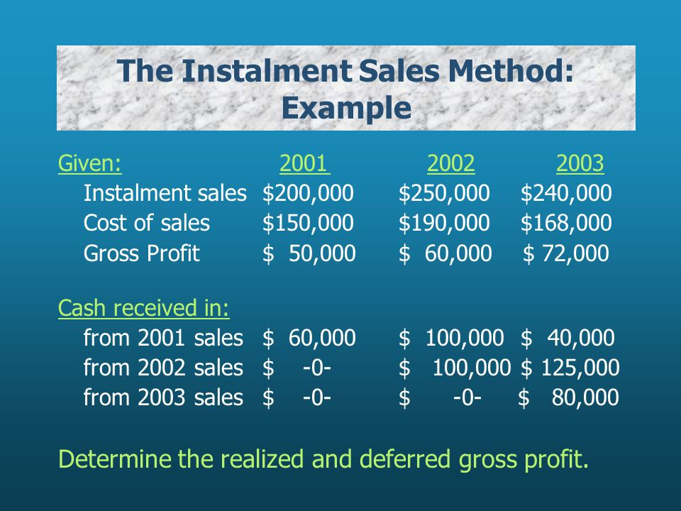 The Instalment Sales Method: Example