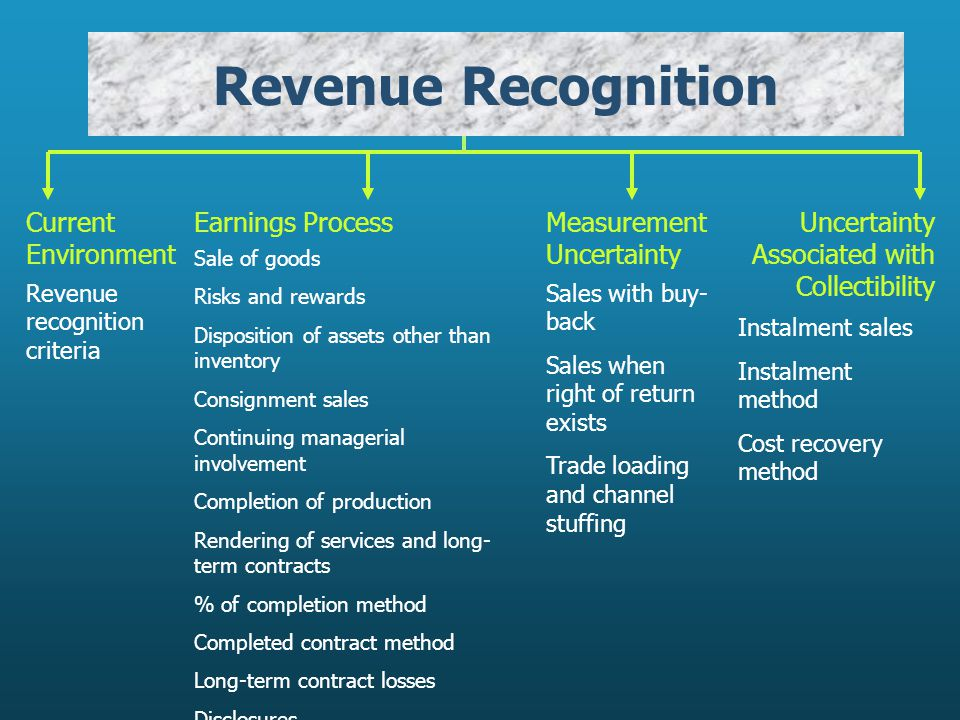 Revenue Recognition Current Environment Earnings Process