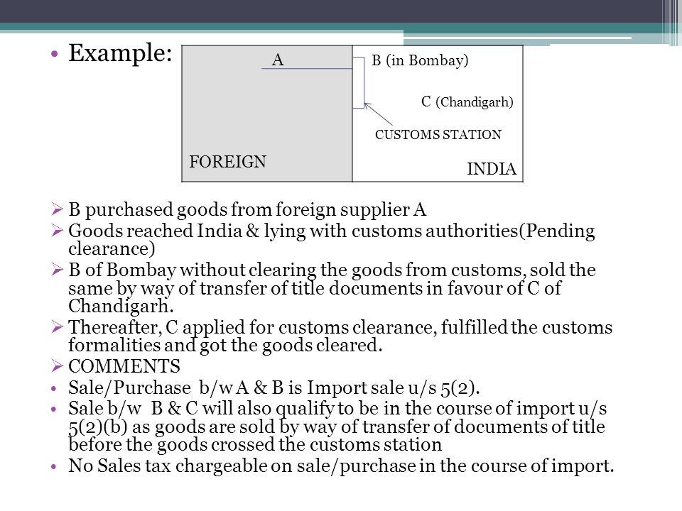 Example: B purchased goods from foreign supplier A