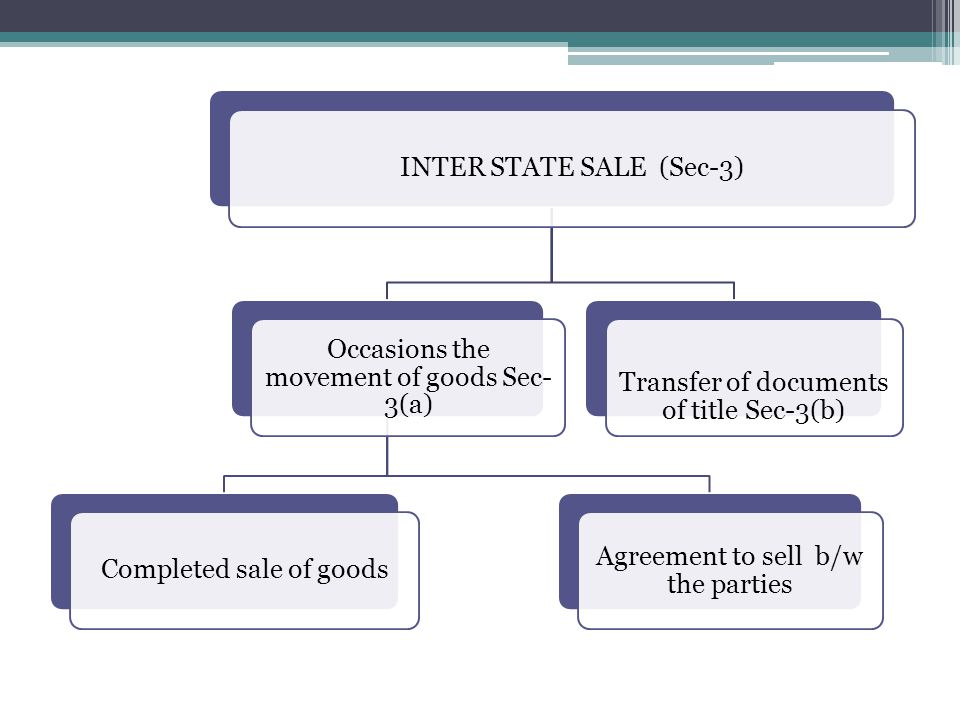 INTER STATE SALE (Sec-3) Occasions the movement of goods Sec-3(a)