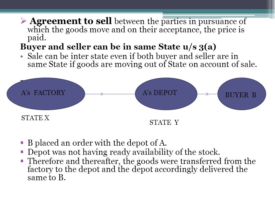 Agreement to sell between the parties in pursuance of which the goods move and on their acceptance, the price is paid.