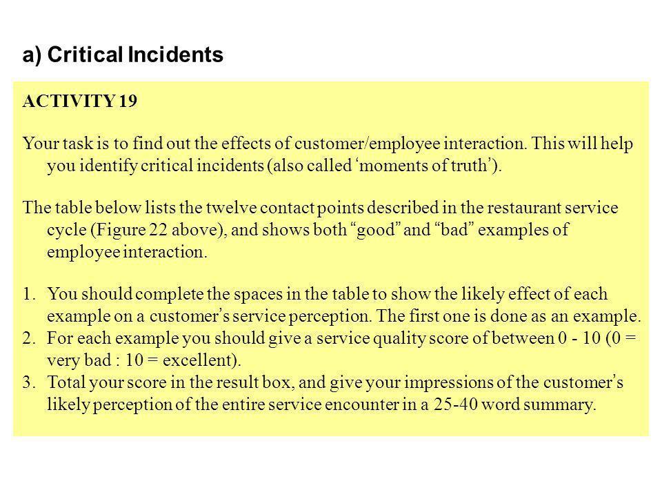 Critical Incidents ACTIVITY 19