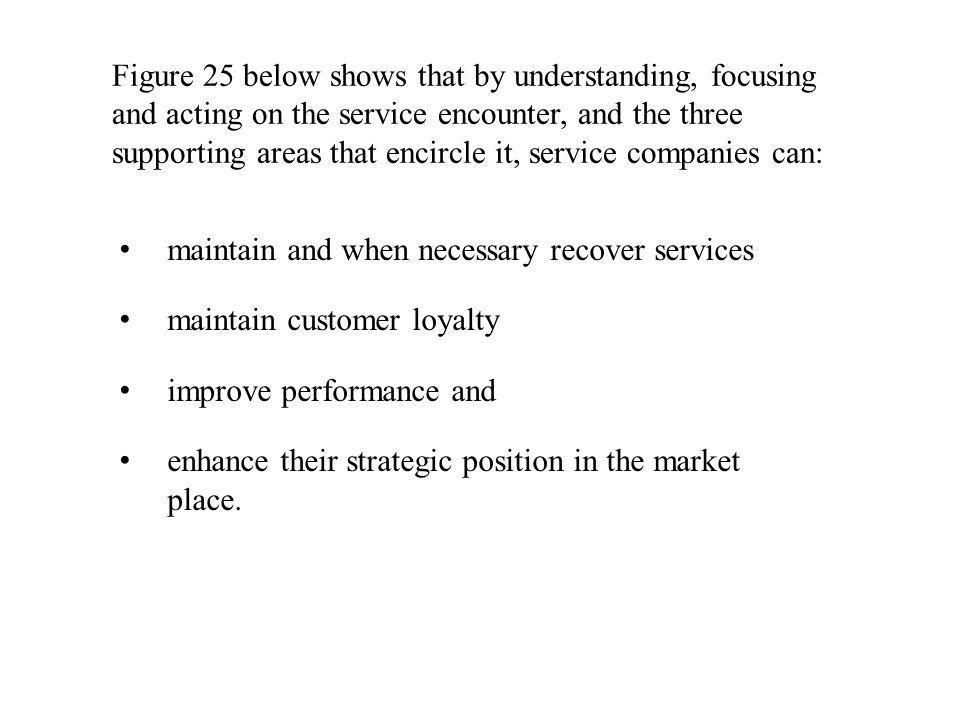 Figure 25 below shows that by understanding, focusing and acting on the service encounter, and the three supporting areas that encircle it, service companies can: